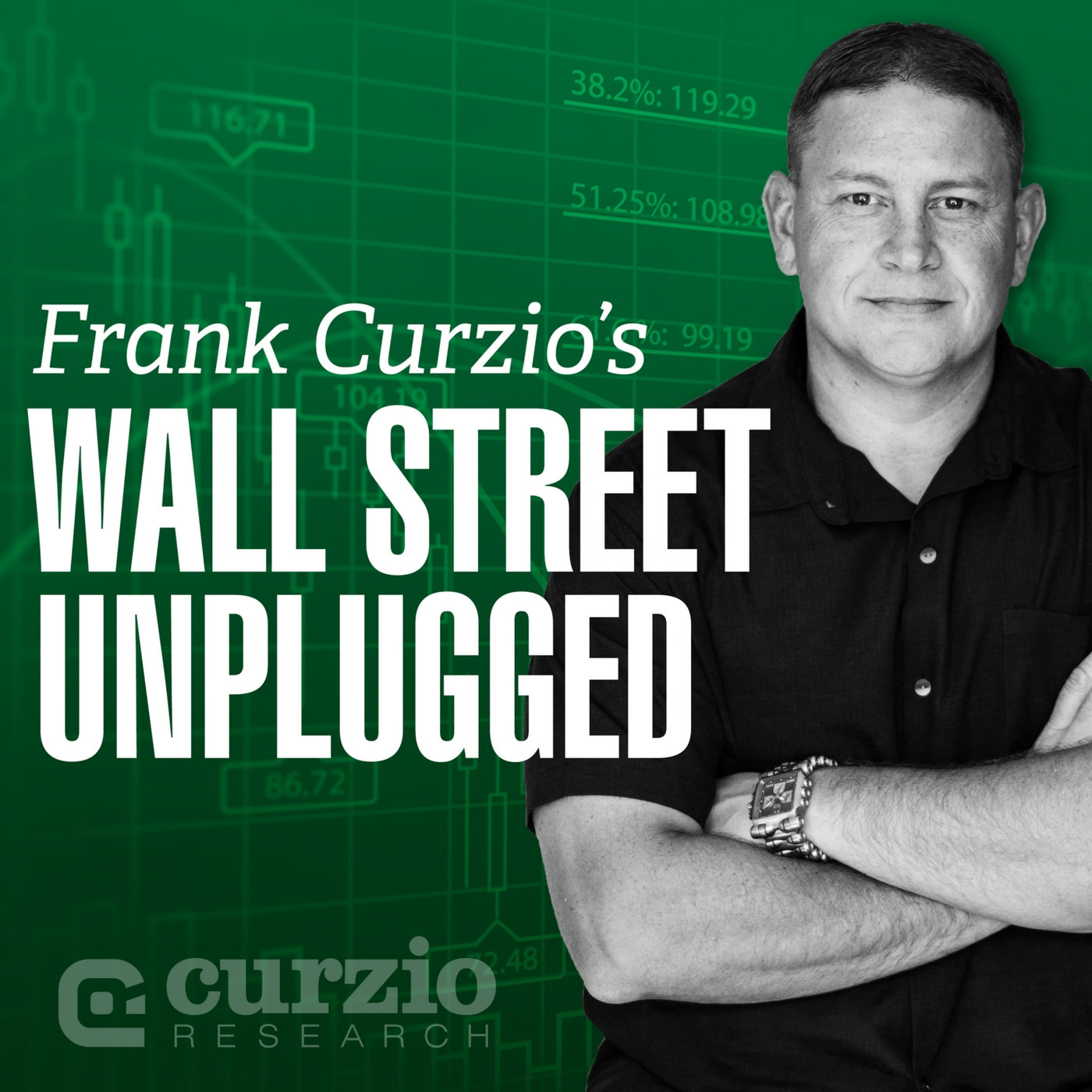 Wall Street Unplugged with Frank Curzio - Your Best Source for Finance, Investing & Economics