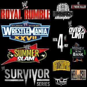 WWE PPV Chats Podcast | Free Listening on Podbean App